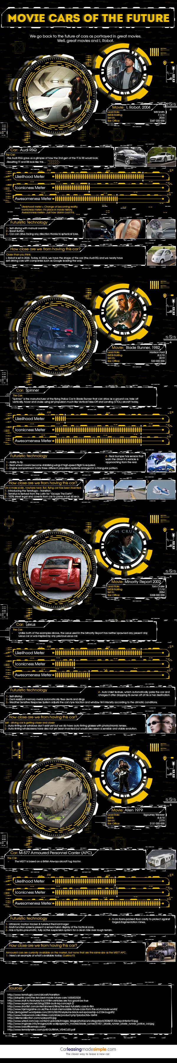 Movie Cars of the Future [Infographic]