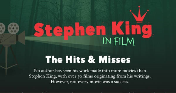 Stephen King Films – The Hits And The Misses [Infographic]