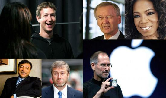 Top 11 Self Made Billionaires of All Time