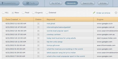 hittail keywords